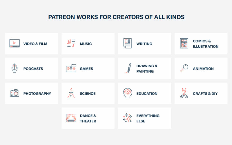 Patreon main categories